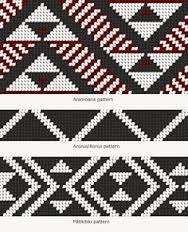 Tāniko designs – Māori weaving and tukutuku – te raranga me te whatu – Te Ara Encyclopedia o Weaving Designs, Weaving Patterns, Knitting Patterns, Maori Designs, Flax Weaving, Weaving Art, Maori Patterns, Style Patterns, Zealand Tattoo