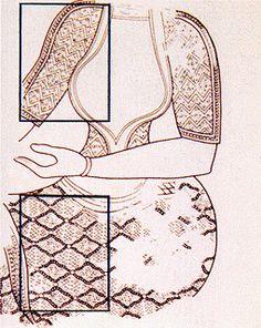 Reconstruction of part of relief fresco of an elaborate dress from Pseira, Found in Yphantiki kai Yphantres sto Proistoriko Aigaio, Crete University Press, pg 229