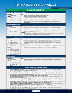 FREE: IV Fluid Guide and Cheat Sheet (2020 Update)   Most IV fluids are isotonic, meaning, they have the same concentration of solutes as blood plasma. When infused, isotonic solutions expand both the intracellular fluid and extracellular fluid spaces, equally.   Visit: Pulmonary Edema, Iv Solutions, Extracellular Fluid, Nursing Cheat Sheet, Lung Sounds, Intracranial Pressure, Burn Injury, Nursing
