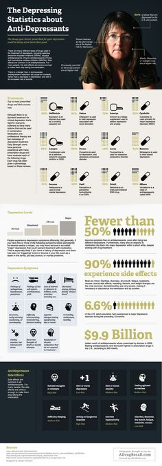 depressing-statistics-about-anti-depressants.jpg (800×2298)