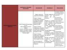 EVALUACIÓN DESEMPEÑOS ESPERADOS TIPO DE EVALUACIÓN •Usa las transformaciones de las figuras geométricas estudiadas para so...