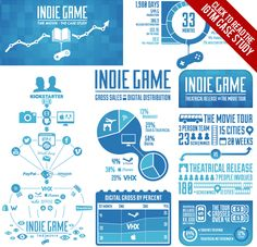 Click-to-read-the-whole-indie-game-the-movie-case-study.jpg 1.000×962 píxeles