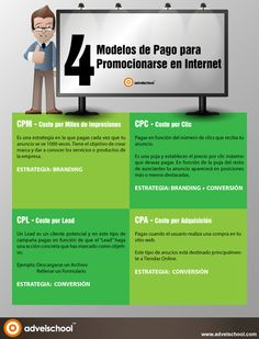 4 modelos de pago para promocionarse en Internet #infografia #infographic #marketing