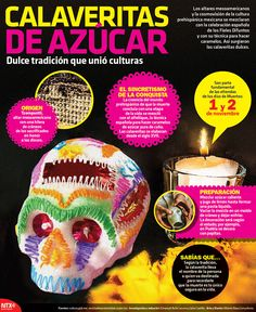 Los altares mesoamericanos y la cosmovisión de la cultura prehispánica mexicana se mezclaron con la celebración española de los Fieles Difuntos y con su técnica para hacer caramelos. Así surgieron las calaveritas dulces. #Infographic