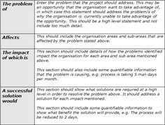 Project Closure Templates  Project Management Resources And Pmp