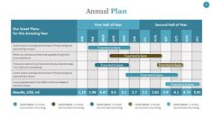 Gantt Chart PowerPoint Template by SanaNik   GraphicRiver