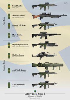 Pin On Swedish Weapons
