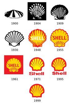 Rebranding Evolution or Revolution Template Free, Logo Template, Vintage Labels, Vintage Signs, Vintage Posters, Shell Gas Station, Type Logo, Royal Dutch Shell, Pompe A Essence