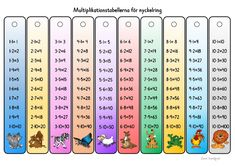 Multiplikationstabellerna för nyckelring.pdf – OneDrive