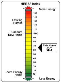 Balanced Comfort provides the urgent title 24 energy efficiency audit and reports with heat load calculations for all types of residential, mechanical and industrial projects in California. Visit our website for more details now. https://www.balancedcomfort.com/hers-rating/