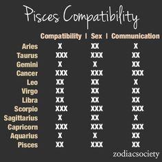 Best zodiac sex matches