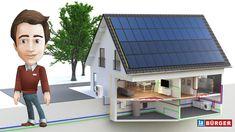 Wie kann ich mein Haus in sinnvollen Schritten energieautark machen und Energiekosten auf ein Minimum reduzieren? Der richtige Einsatz von Solar- und Photovoltaikanlagen. Kontaktieren Sie uns. Wir beraten Sie gerne. Solar Panels, Outdoor Decor, Home Decor, Photovoltaic Systems, Home Technology, Money, Sun Panels, Decoration Home, Solar Panel Lights