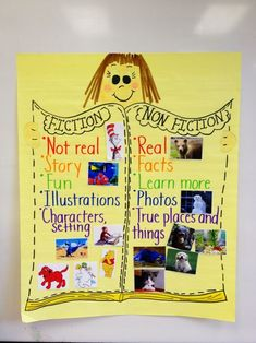 result for fiction vs nonfiction anchor chart Fiction Anchor Chart, Genre Anchor Charts, Anchor Charts First Grade, Kindergarten Anchor Charts, Reading Anchor Charts, Kindergarten Reading, Teaching Reading, Reading Lessons, Guided Reading