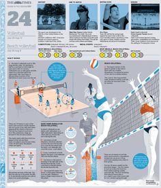 Olympic #BeachVolleyballGuide