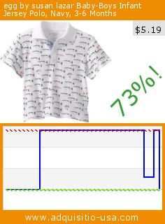 egg by susan lazar Baby-Boys Infant Jersey Polo, Navy, 3-6 Months (Apparel). Drop 73%! Current price $5.19, the previous price was $18.99. http://www.adquisitio-usa.com/egg-susan-lazar/baby-boys-infant-jersey-12