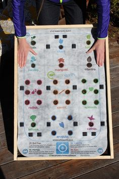 URBMAT GARDEN SYSTEM REMOVES THE GUESSWORK FROM GARDENING- GROW 12 PLANT TYPES IN A SMALL SPACE!