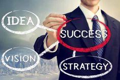 Business Success | Financial Business Guide
