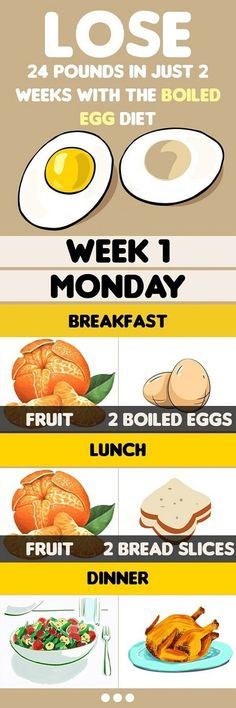 Lose 24 Pounds In Just 2 Weeks With The Boiled Egg Diet-You Will Be Surprised By The Results – Proventips