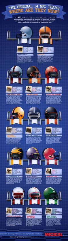 The original NFL teams.