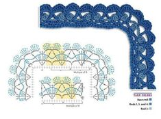 How to Crochet Wave Fan Edging Border Stitch - Crochet Ideas Crochet Boarders, Crochet Motifs, Crochet Diagram, Crochet Chart, Thread Crochet, Crochet Trim, Irish Crochet, Crochet Doilies, Crochet Lace