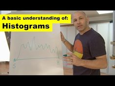 A Beginners Guide to Histograms - YouTube