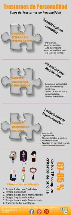 Personalidad #psicología #infografía  Visítanos en  http://psicopedia.org