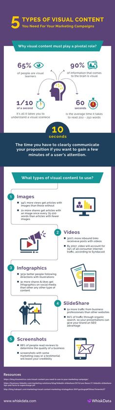How To Run Your First Influencer Marketing Campaign Infographic