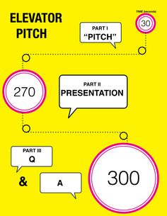 How To Put Together The Best Elevator Pitch  Entrepreneursky