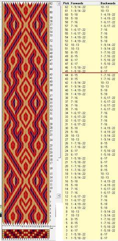 22 tarjetas, 3 colores, repite cada 44 movimientos // sed_538 diseñado en GTT༺❁