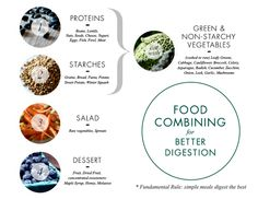 All you ever wanted to know about food combining