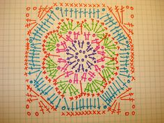 Check out this African flower pattern. The pattern is really simple. You can make African flowers big, small, tight, loose, from a single color or many colors. Crochet Diy, Crochet Motifs, Crochet Diagram, Crochet Chart, Love Crochet, Crochet Stitches, Crochet Patterns, Crochet Birds, Crochet Food