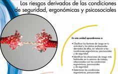 SGSST | Los riesgos derivados de las condiciones de seguridad, ergonómicas y psicosociales.
