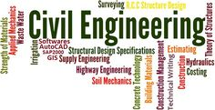 Civil Engineering Fields and Subjects (Syllabus) - http://www.aboutcivil.org/civil-engineering.html