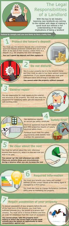 The Legal Responsibilities of a Landlord v Rental Property