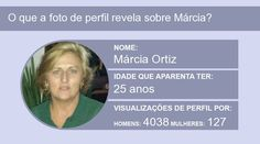 Dados obtidos pela foto de perfil de Márcia!