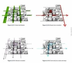 Site Analysis Diagram - / Health and Architecture « Nicholas Respecki Architecture Site, Collage Architecture, Site Analysis Architecture, Architecture Graphics, Architecture Portfolio, Architecture Diagrams, Landscape Architecture, Urban Design Diagram, Urban Design Plan