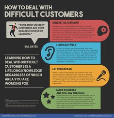 """Learning how to deal with difficult customers is a lifelong knowledge regardless of which area you are working for. """"Your most unhappy customers are your greatest source of learning. Customer Service Training, Customer Service Quotes, Good Customer Service, Customer Experience, User Experience, Design Thinking, Communication, Work Motivation, Workplace Motivation"""