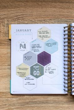 A favorite feature of the LiveWELL planner is how it intuitively guides you through the process of designing a purposeful life. Article by Laura Knobel, Photography by Nate Knobel #inkwellpress #livewellplanner #clutchmov