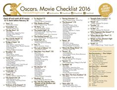 The 88th Academy Awards are less than 40 days away. Have you seen all of the nominated films? Use our handy Oscars Movie Checklist to find out.