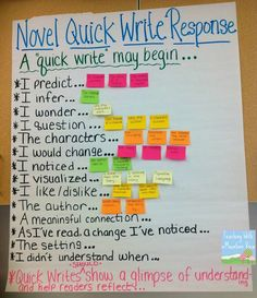 Teaching With a Mountain View: Independent Reading Response Anchor Charts- Give students minutes to write journal response using this chart. Possibly exit ticket for some students Middle School Reading, 5th Grade Reading, Middle School English, Guided Reading, Close Reading, 7th Grade English, Middle School Literacy, Reading Groups, English Class