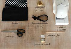 matériel pour coussin: fermeture éclair et tissu customisé