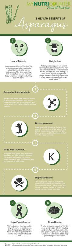 Health Benefits Asparagus by MyNutriCounter