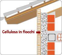 ISOLARELACASA Isolamento termico con cellulosa in fiocchi