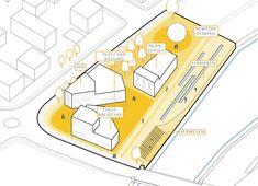 Felix Mayer & Svea Petersen The urban Teltow + the … – Graphic Design Ideas Architecture Graphics, Concept Architecture, Architecture Design, Hospital Signage, Axonometric View, Planer Layout, Urban Design Diagram, Architectural Floor Plans, Urban Fabric
