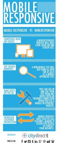 Get found online with a mobile responsive website. #LocalSuccess #SmallBizMarketing