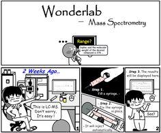 Wonderlab Comic