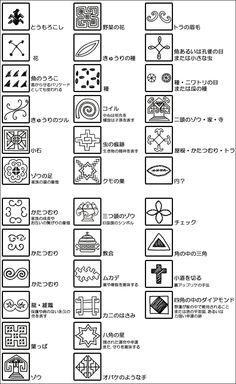 モン族の刺繍に込められた意味 エスニックファッションと雑貨のランラン アジアンファッション アジアン雑貨 モン族 ヒッピー 通販