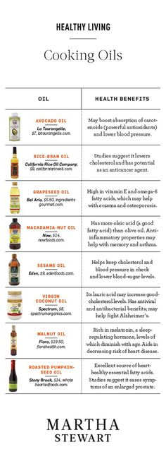 8 new cooking oils you should start using in the kitchen #infografía