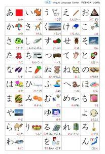Free Japanese study materials, worksheet, PDF, audio file, list. Japanese…