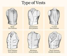 Educate yourself on the different types of #TuxedoVests and find the one that matches your #tuxedo style.